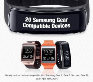 Samsung-Gear-Compatibility-Intro