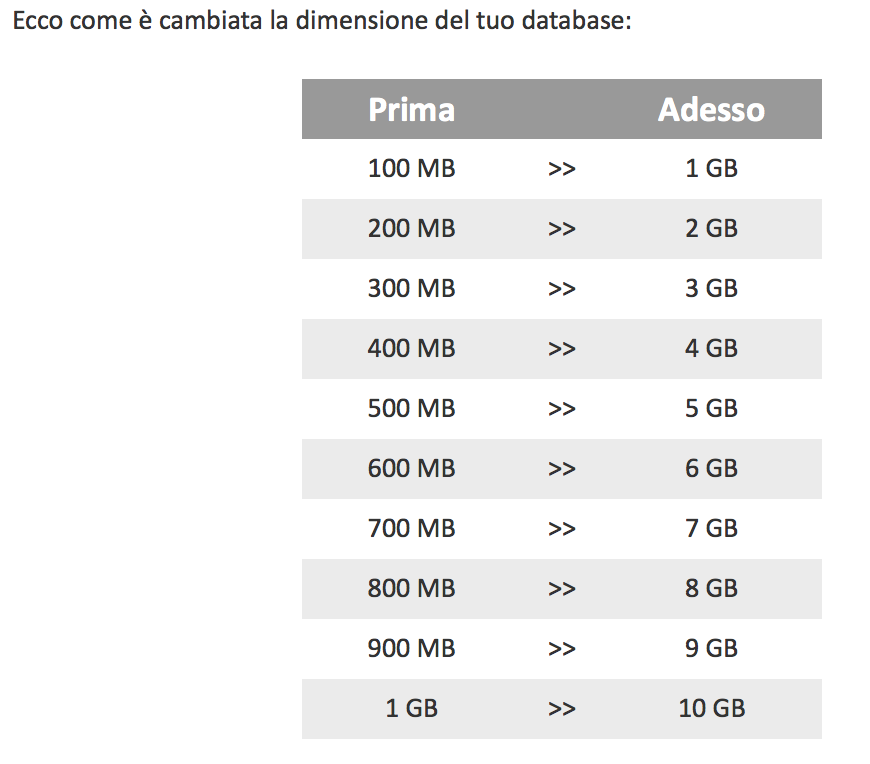 di default 2014-05-09 alle 18.59.31