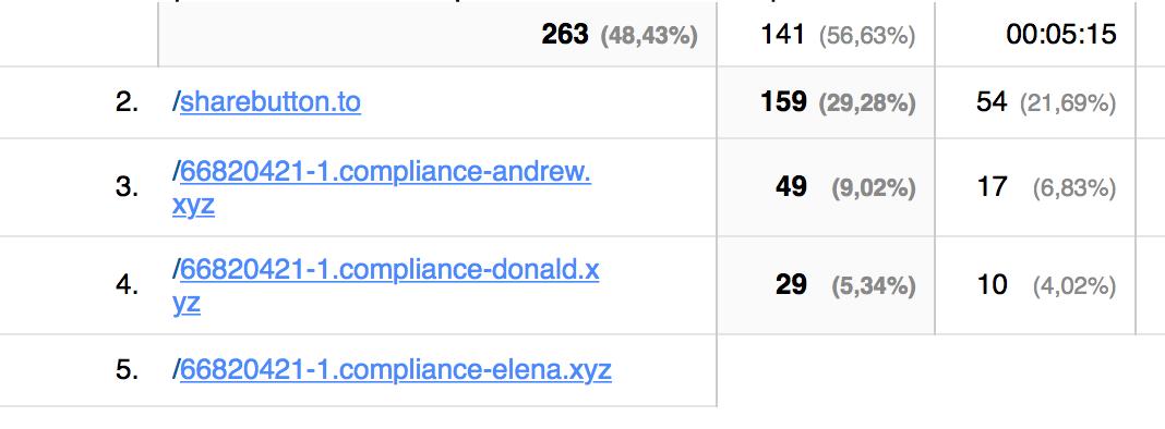 compliance.xyz